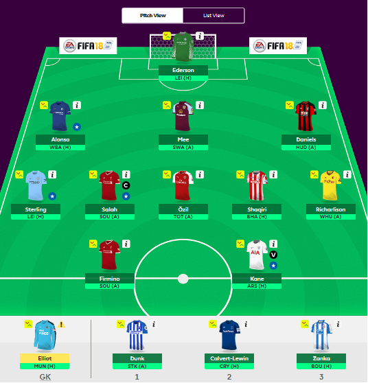 fc kasztany gw27 fpl fantasy premier league salah always captain
