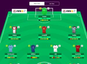 Dodatki do dania głównego. Co zmienią Better FPL i Fantasy Football Mix?